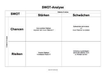 Swot Analyse Vorlagen Einfache Anleitung Beispiele