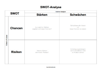 Großzügig Vorlage Für Swot Analyse Galerie - Bilder für das ...