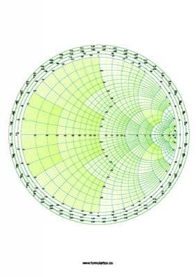 Diamgramm, Smith Diagramm | Vorlage, Muster zum Ausdrucken